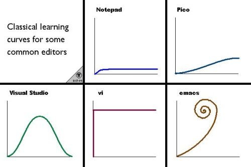 edcurves.jpg