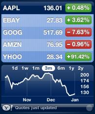 stocks widget